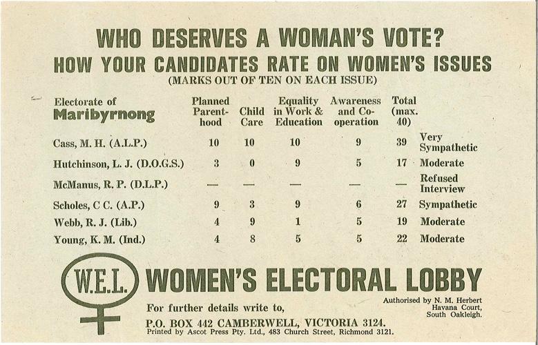 1972 Women's Electoral Lobby leaflet